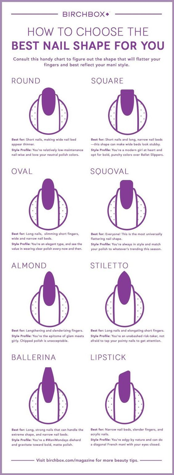 how to choose the best nail shape